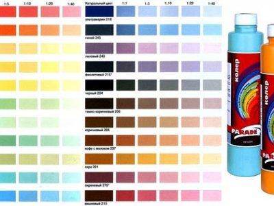 Красота своими руками: как получить синий цвет и какие краски нужно для этого смешать