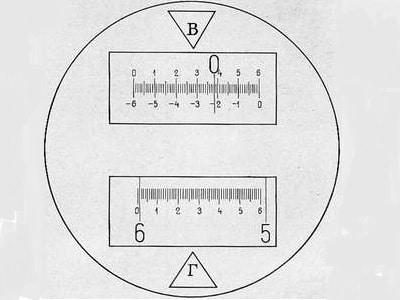 Горизонтальный круг теодолита