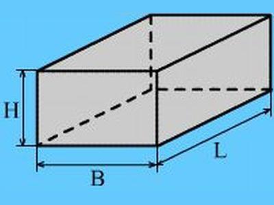 Делаем расчеты стройматериалов для постройки дома самостоятельно: сколько кирпичей в поддоне