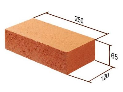 Размер кирпича