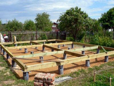 Строим дом быстро и качественно: ростверк - что это такое и для чего применяется в строительстве быстровозводимых домов