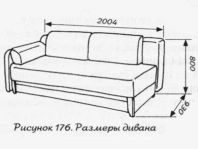 Как собрать диван своими руками: пошаговая инструкция для работ с помощью чертежей и схем