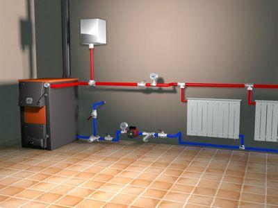 Перемычки в системе водоснабжения и отопления: байпас - что это такое и каков принцип работы устройства