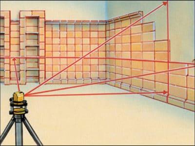 Строим ровно и красиво: лазерный уровень 360 градусов - цена: самый дешевый способ выполнить работы качественно