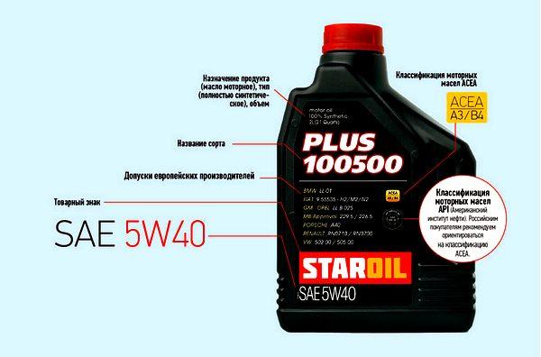 Маркировка масла для компрессора