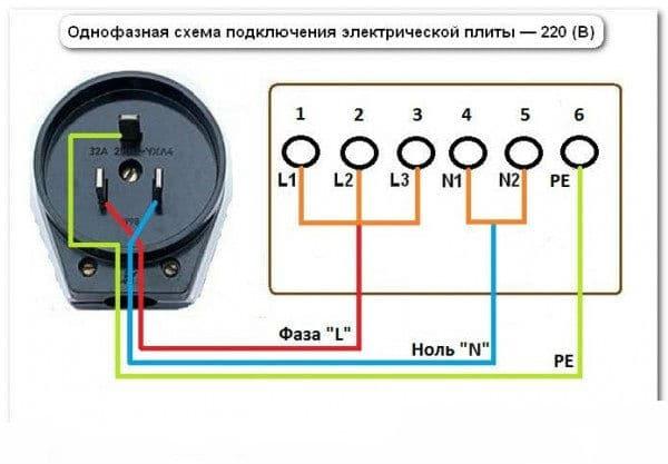 Установка электрической и индукционной техники своими руками: как подключить варочную панель