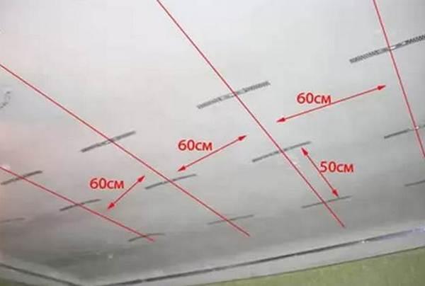Разметка под обои на потолке
