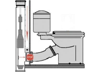 как снять заглушку с канализации самостоятельно
