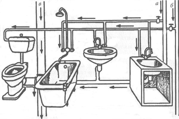 уклон канализационной трубы 110 мм