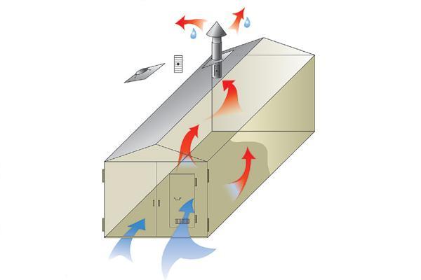 вентиляция погреба в гараже схема
